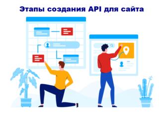 Этапы создания API для сайта